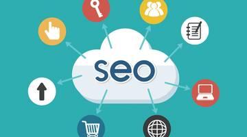 Раскрутка сайтов от Ideadigital.agency с помощью контента и не только